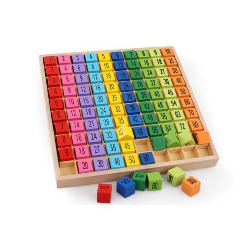 JOC EDUCATIV INVATA TABLA INMULTIRII Wooden Toys